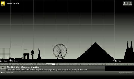 universal scale by nikon